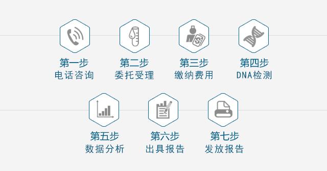 北京亲子鉴定机构